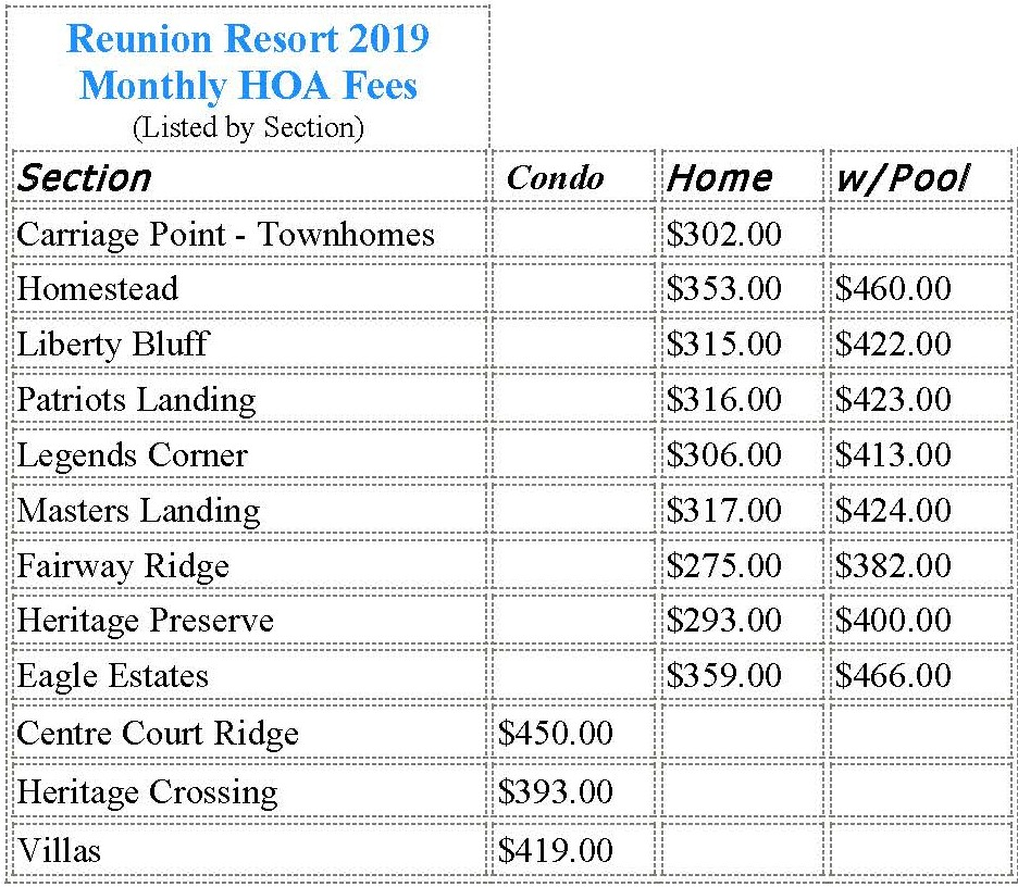 HOA and Membership Fees In Reunion Resort Florida, How does